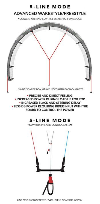 C4-4-5-Line-diagram-031.jpg